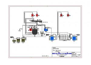 Технологична схема на процеса